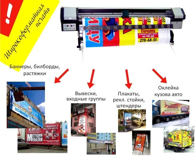 Широкоформатная печать в Минске.